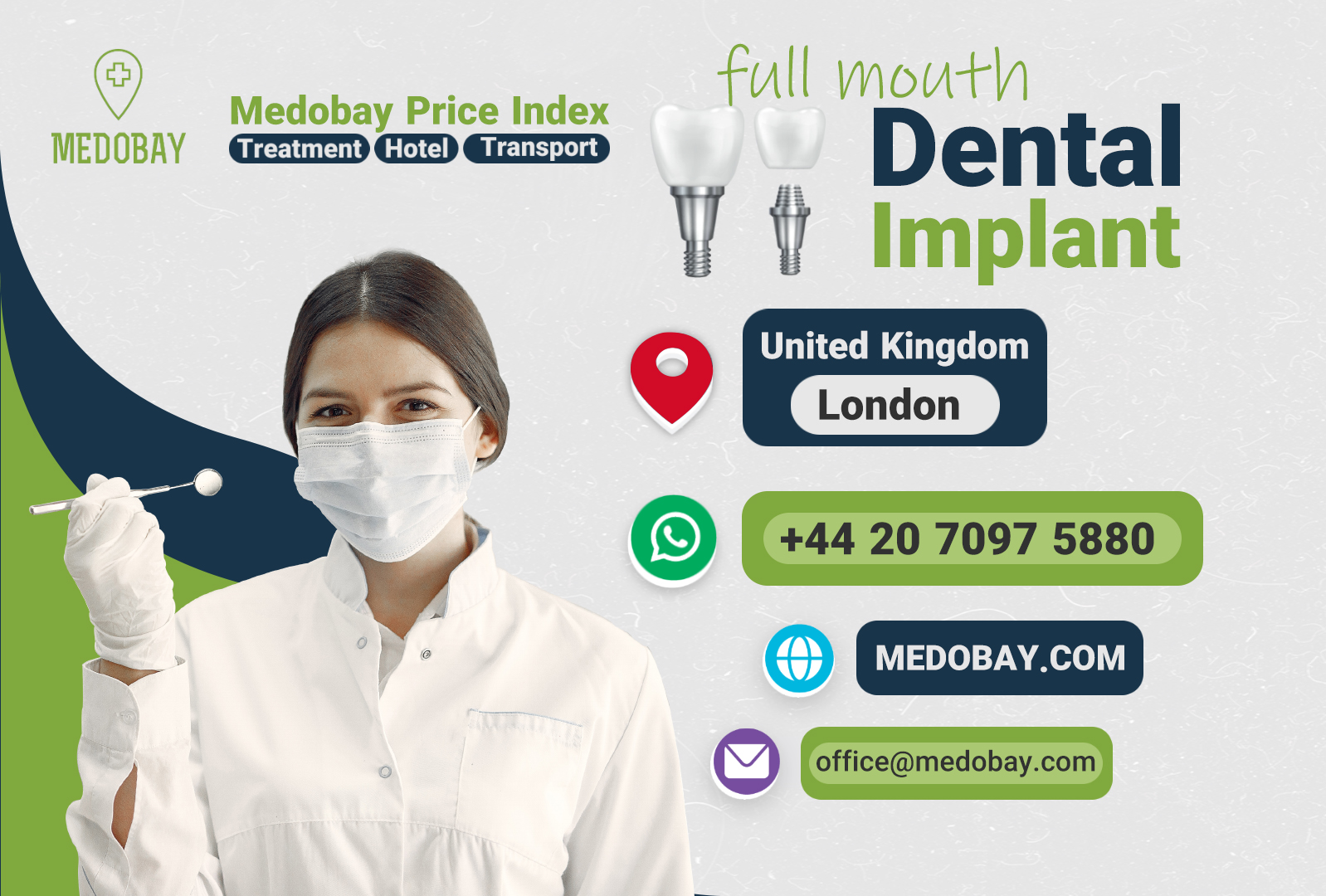 full mouth dental implant london
